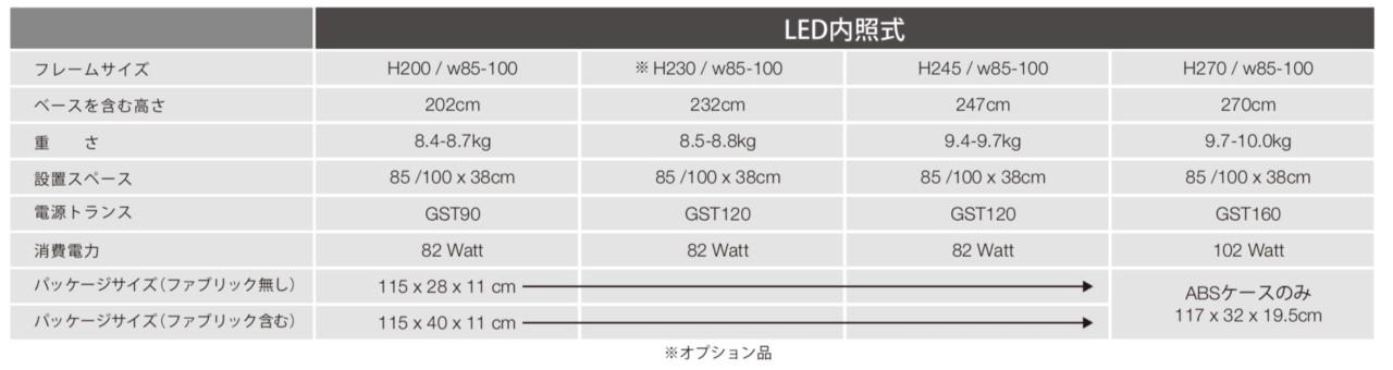 LGO-230-100-ABS