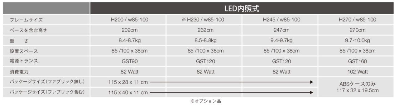 LGO-270-100-ABS